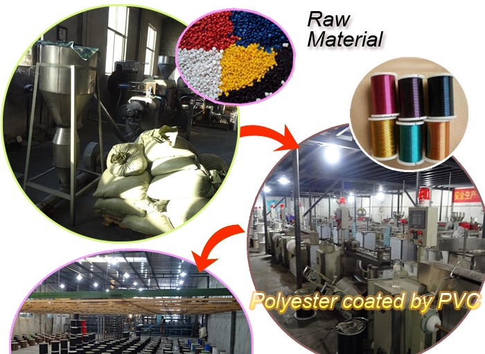 Production Process of textilene fabric 1