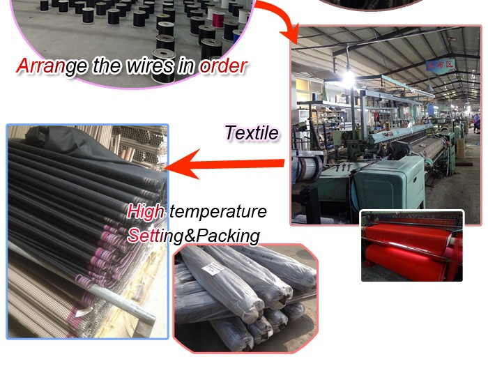 Production Process of textilene fabric 2